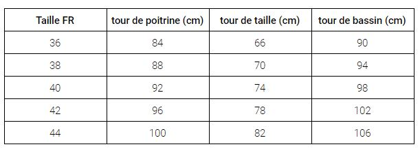 guide-tailles-bahor